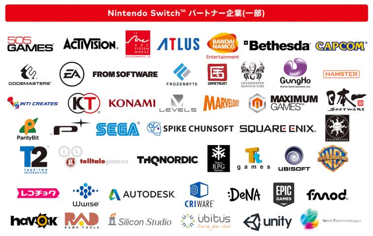 La liste des éditeurs tiers qui travaillent actuellement sur Wii U, ça fait pas mal de monde.